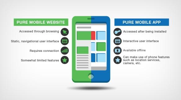mobile-app-v-mobile-website1